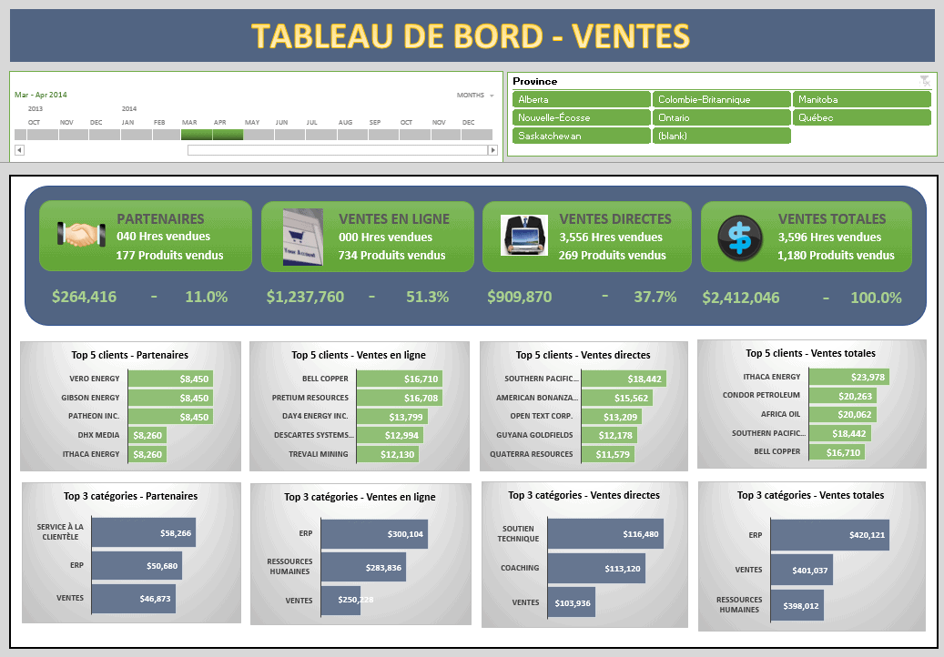 BSC and Tableau de Bord