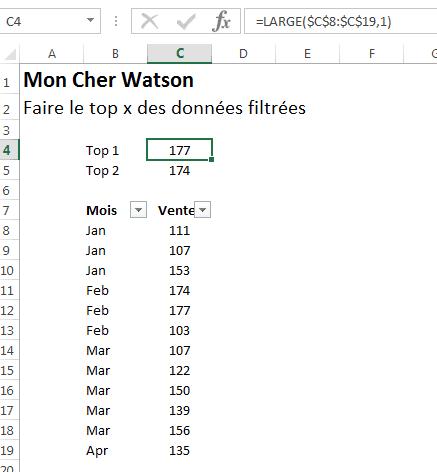 Top x des données filtrées