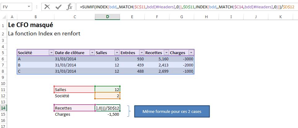 Index tableau Excel