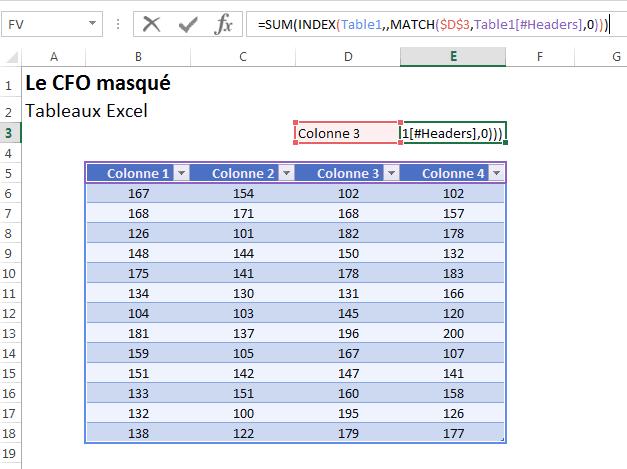 Tableaux Excel