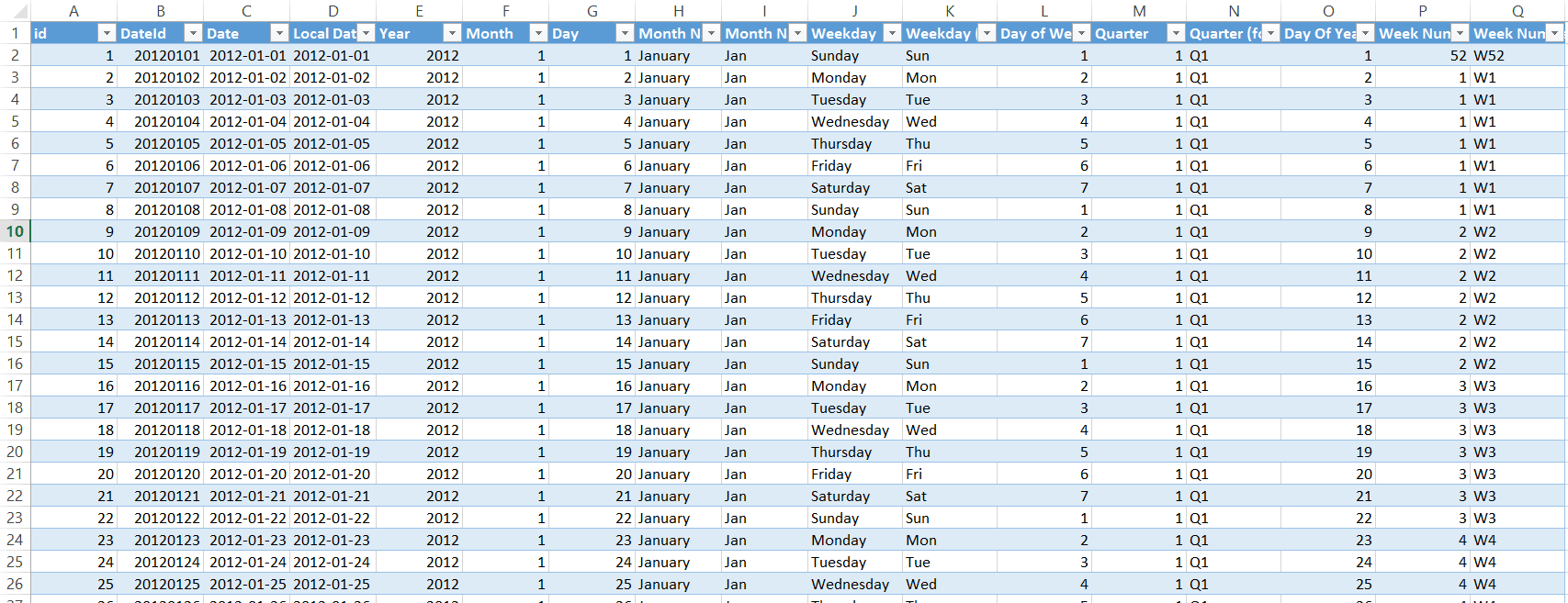 Table de dimension de dates