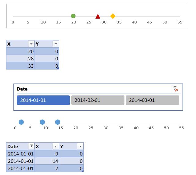 Graphique Excel - Points de données