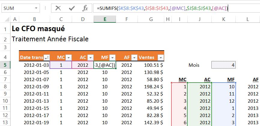 Année fiscale - Tableau croisé dynamique