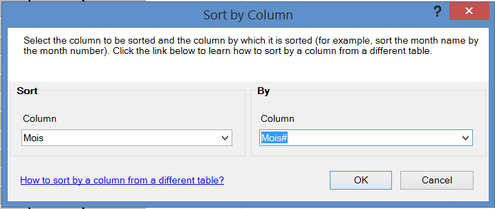 Mois ordre alphabétique - slicer/segment