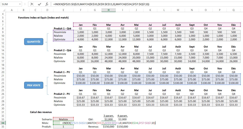Index match/equiv 4 paramètres