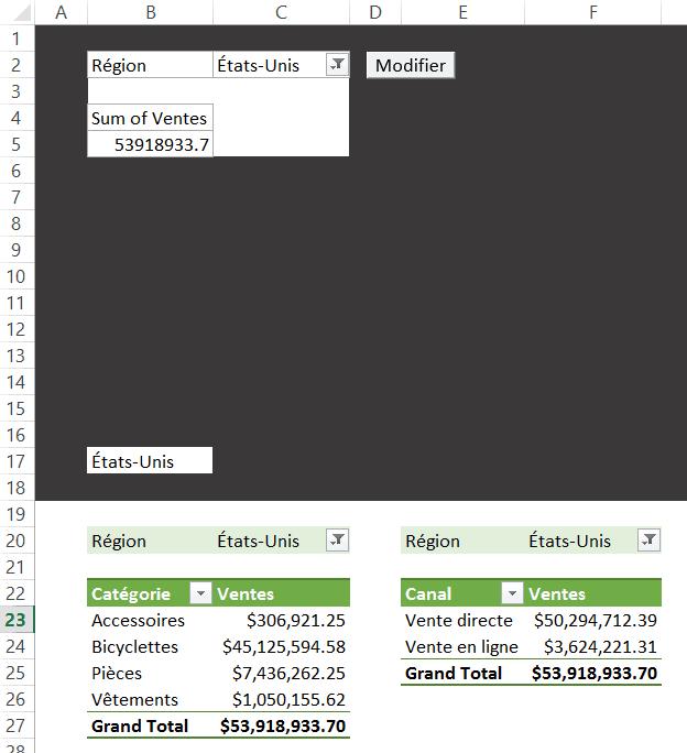 Liste synchronisée - Tableaux croisés dynamiques