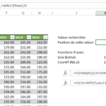 Excel : Utiliser les fonctions de recherche (lookup) adéquatement