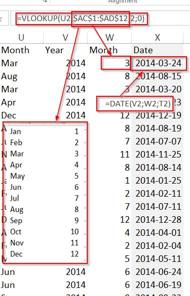 Modeloff Energie Date2