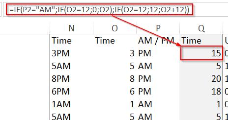 Modeloff Energie Temps3