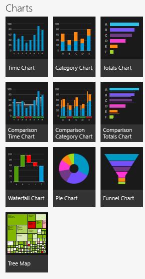 Datazen - Charts