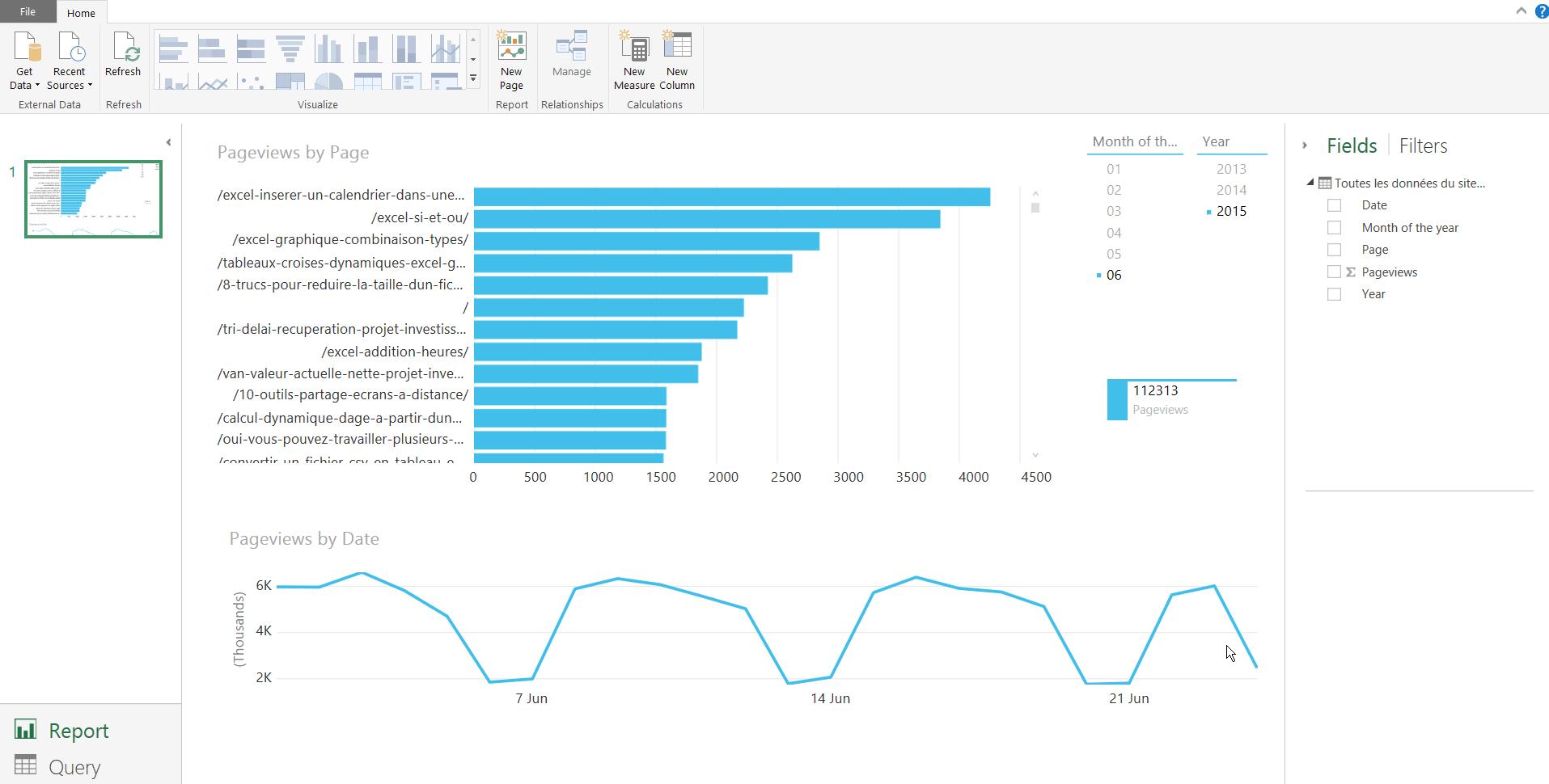 Power BI Designer Visualisation