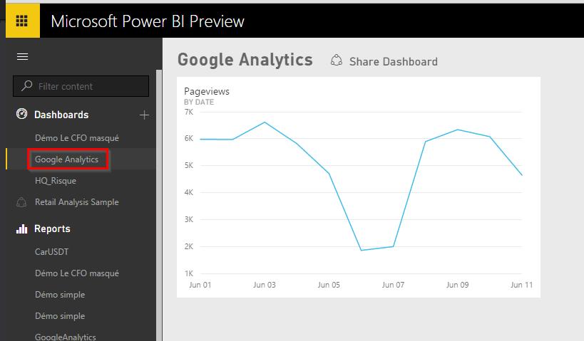 PowerBI Designer Google Analytics