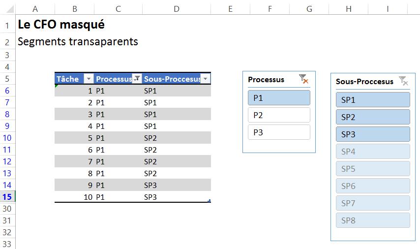 Segment Transparent
