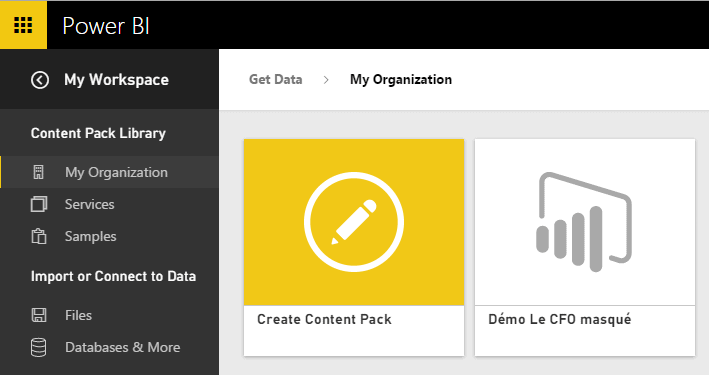 Power BI Publish Content