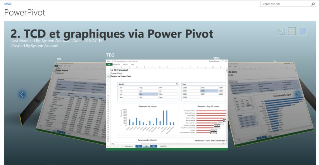 Power Pivot pour Sharepoint