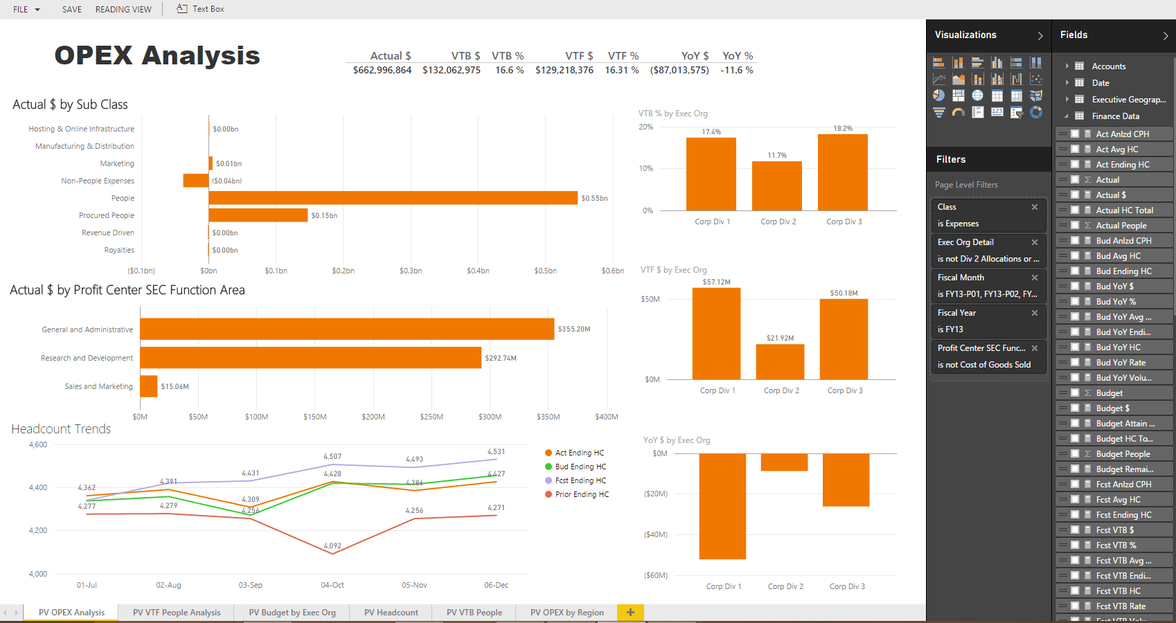 Content Pack Power BI