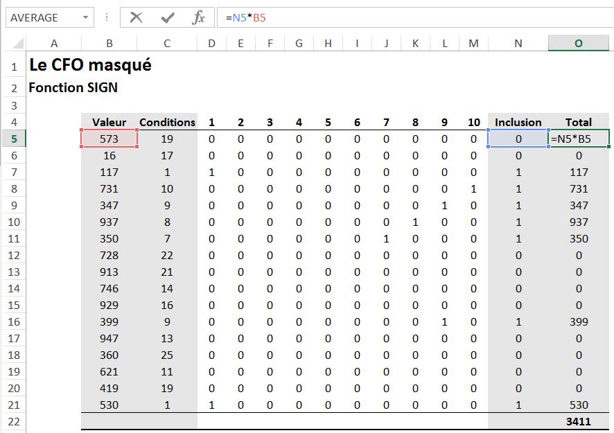 Excel fonction SIGN