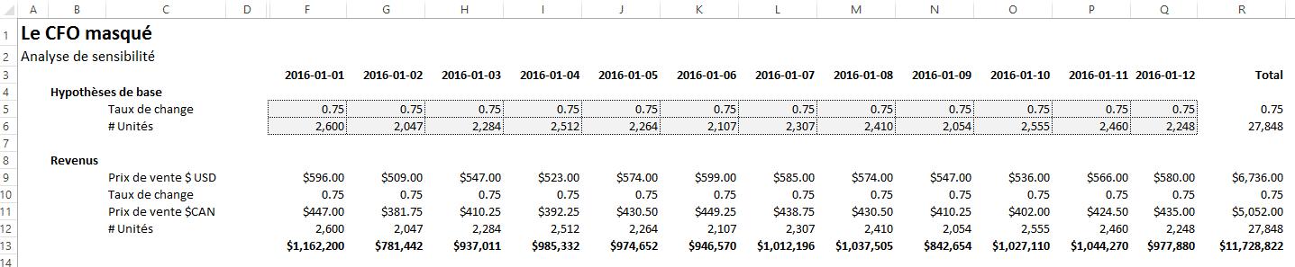 Analyse de sensibilité Excel