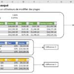Excel: Permettre à certains utilisateurs de modifier certaines plages de données