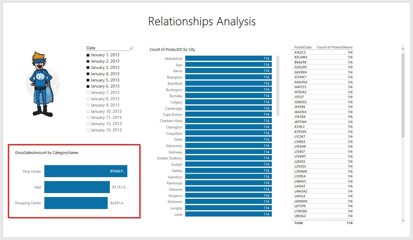 Relation both et single