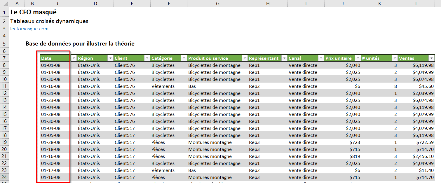 Excel Date.Excel How To Add A Vertical Line In A ...