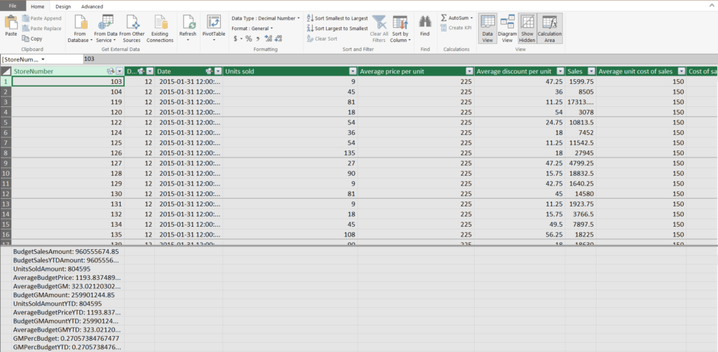 Power Pivot Exemple