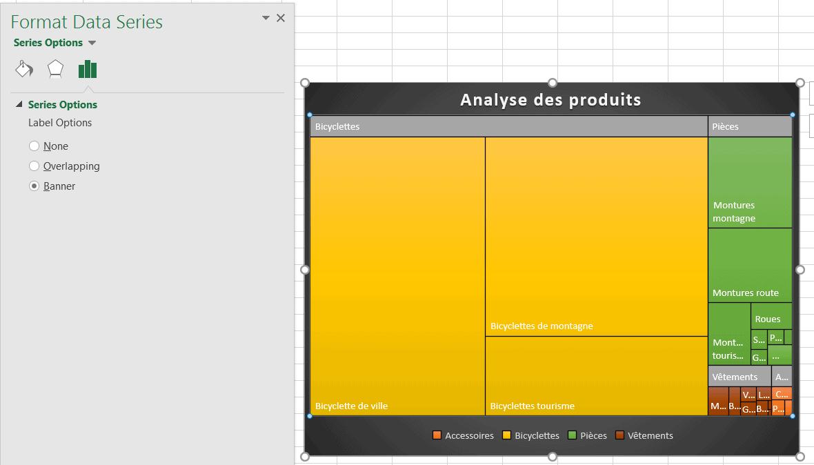 Treemap - Bannières