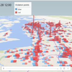 3D maps résultat