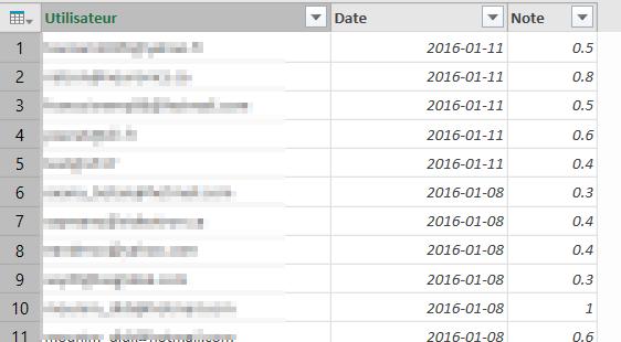 Calendrier Microsoft Exchange Résultat Final