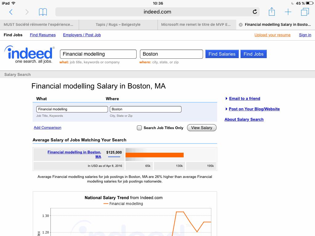 Salaire moyen Excel