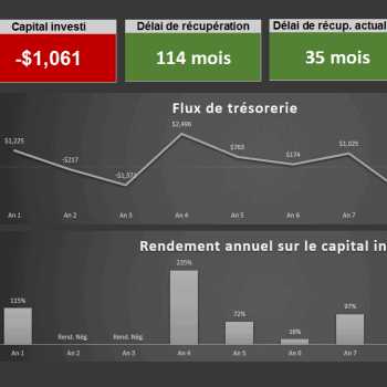 Analyse de projet d'investissement