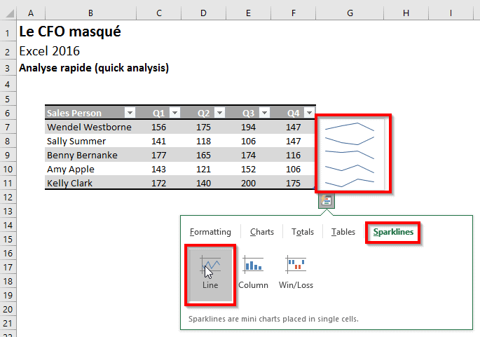 Analyse rapide - Sparklines