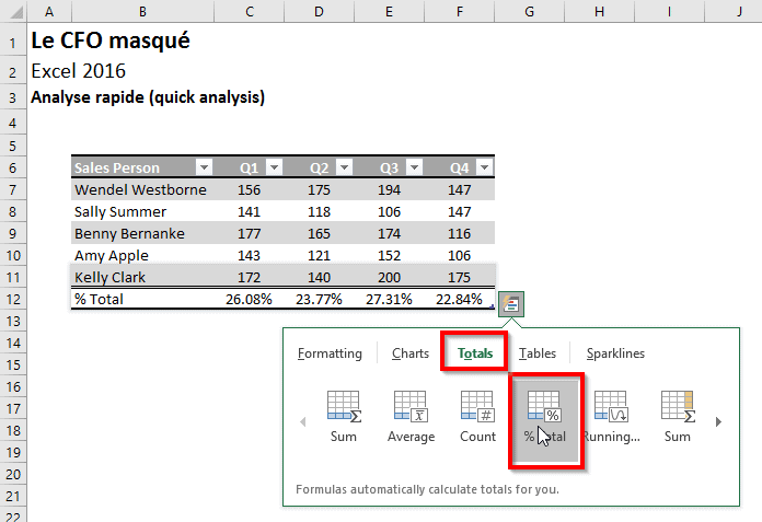 Analyse rapide - Totals