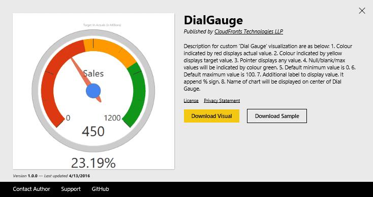 DialGauge