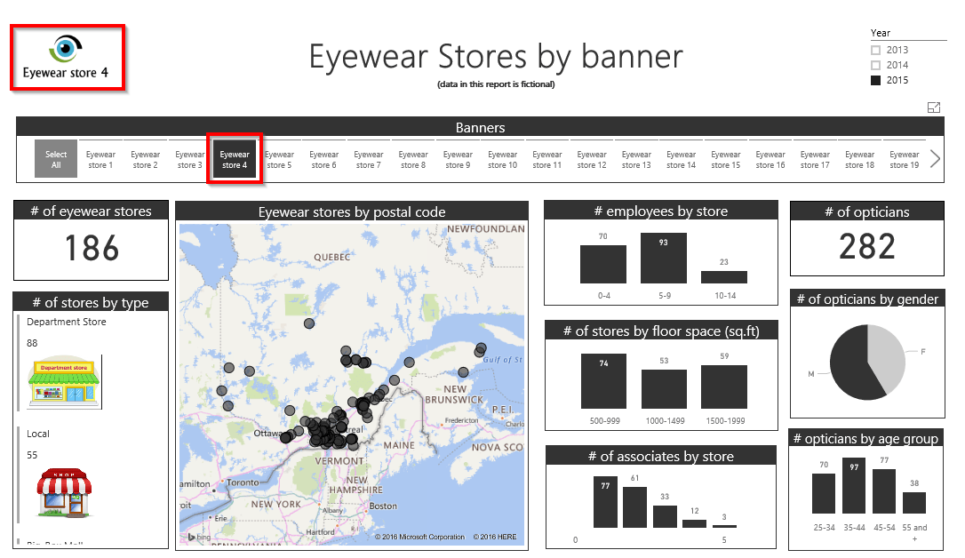 Image Viewer avec rapport Eyewear Stores