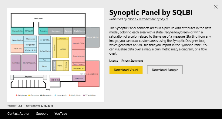 Synoptic Panel