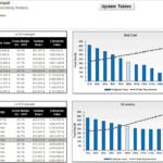 Voici un outil Excel pour faire vos prévisions financières