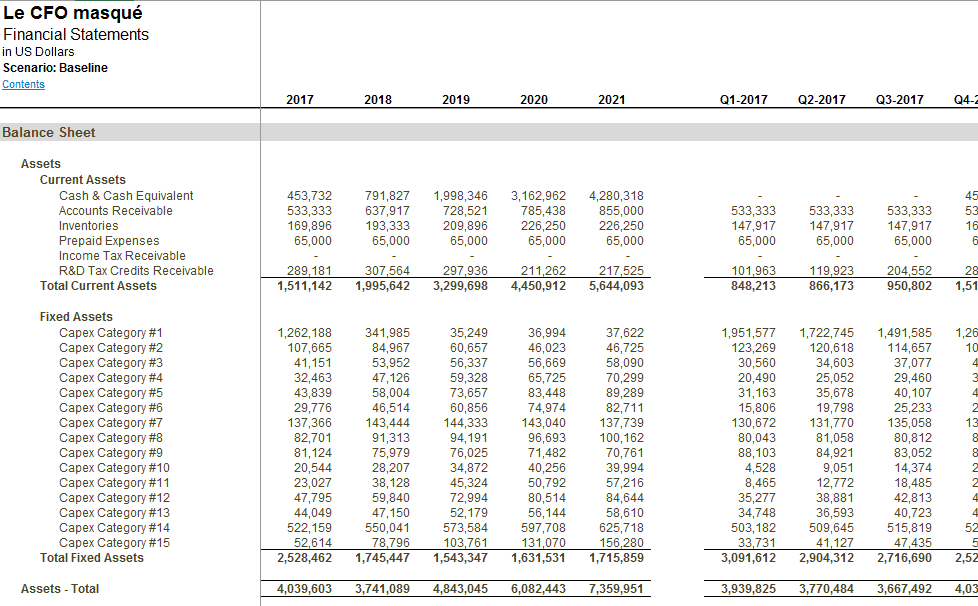 Modèle financier Bilan