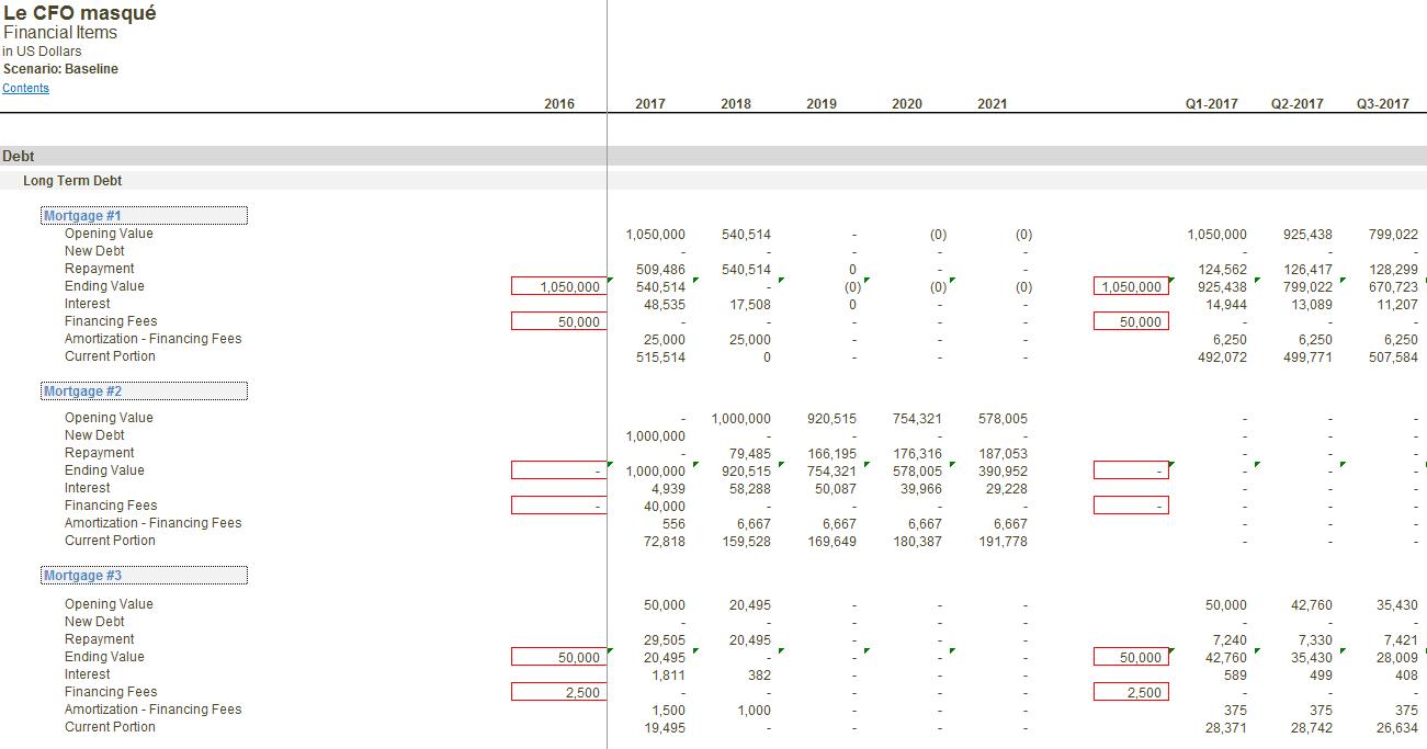 Modèle financier Dettes