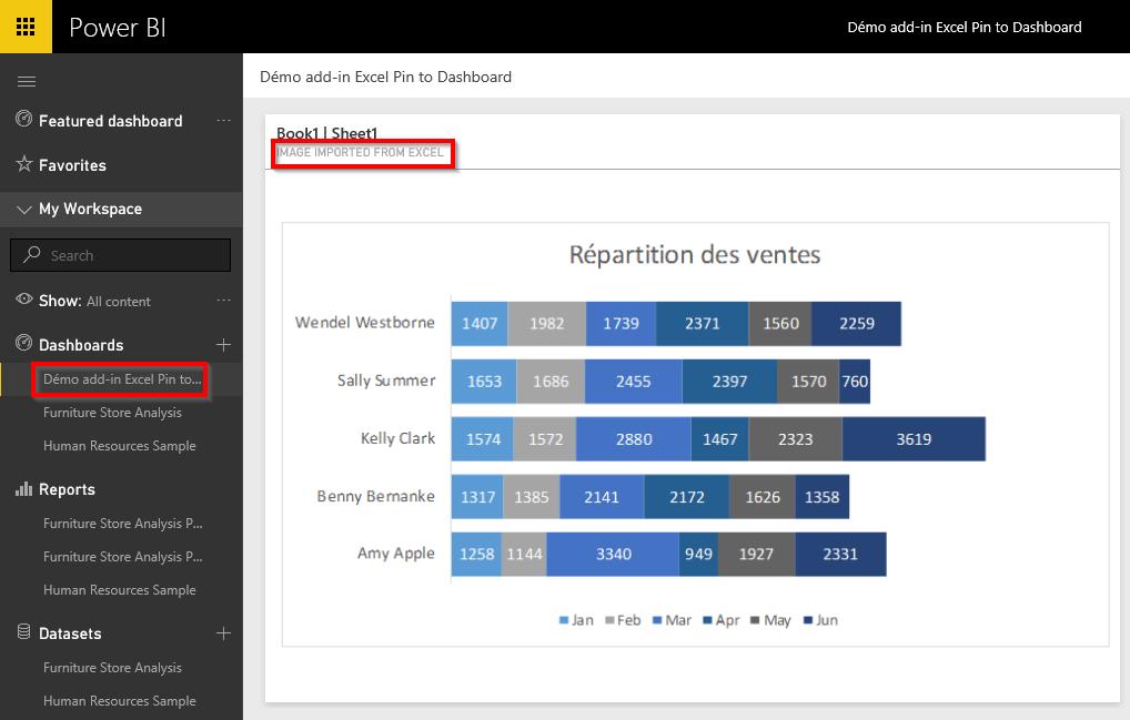 Power BI Image importée d'Excel