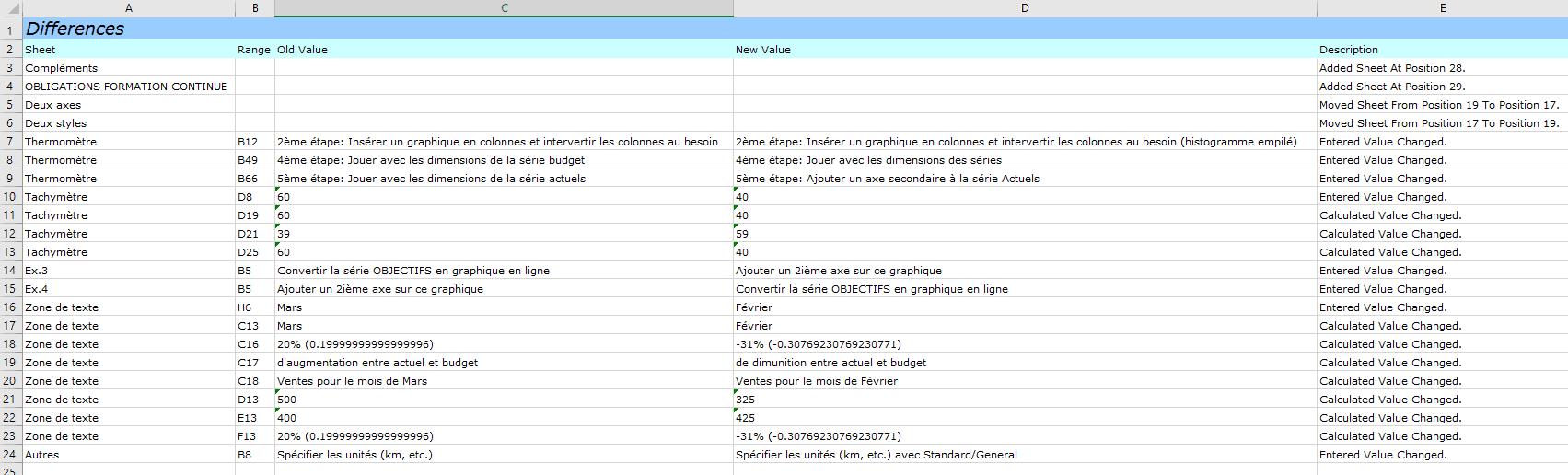 Comparer des fichiers Excel