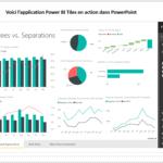 Intégrez vos rapports Power BI dans vos présentations PowerPoint