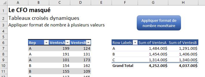 tcd format de nombre macro