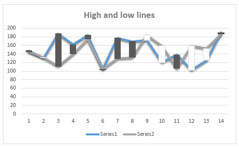 up-down-lines
