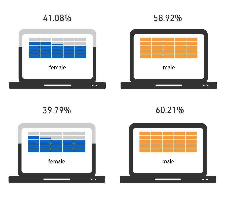infographiques-2-dates
