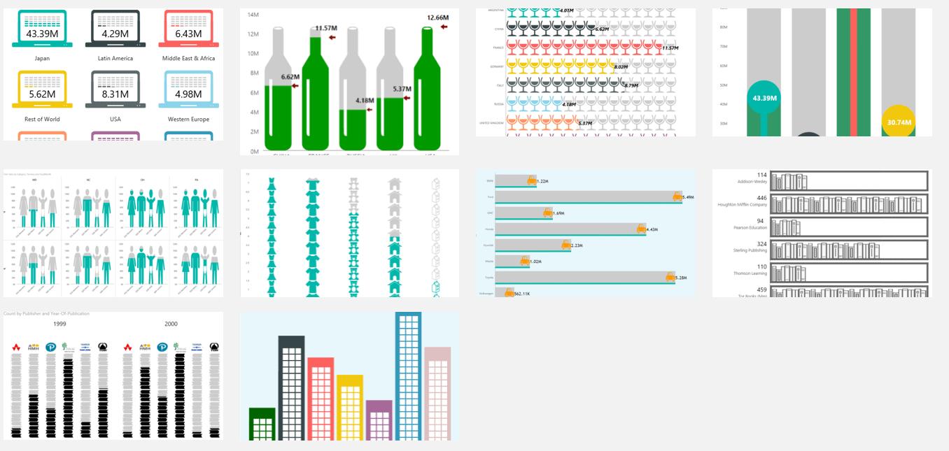 infographiques-power-bi