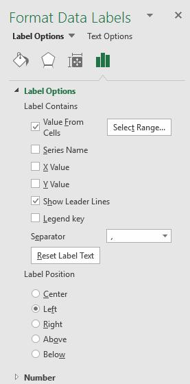 Format étiquette de données