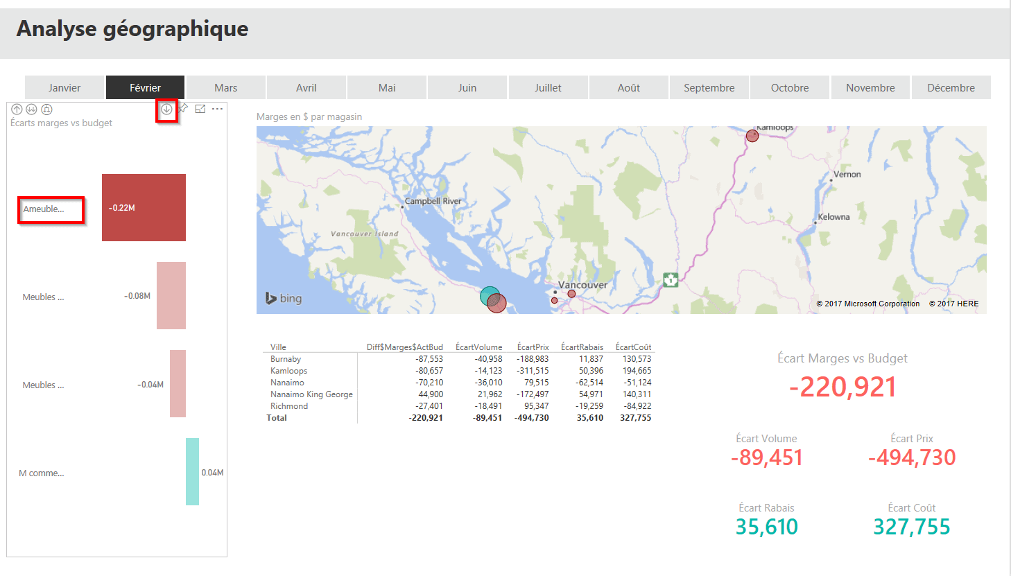 Power BI - Forage