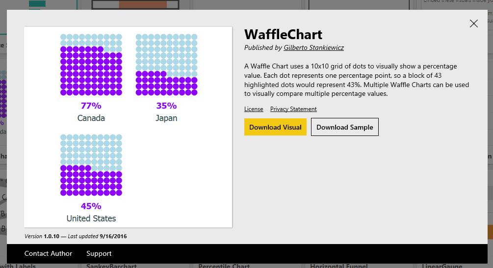 PowerBI Waffle Chart