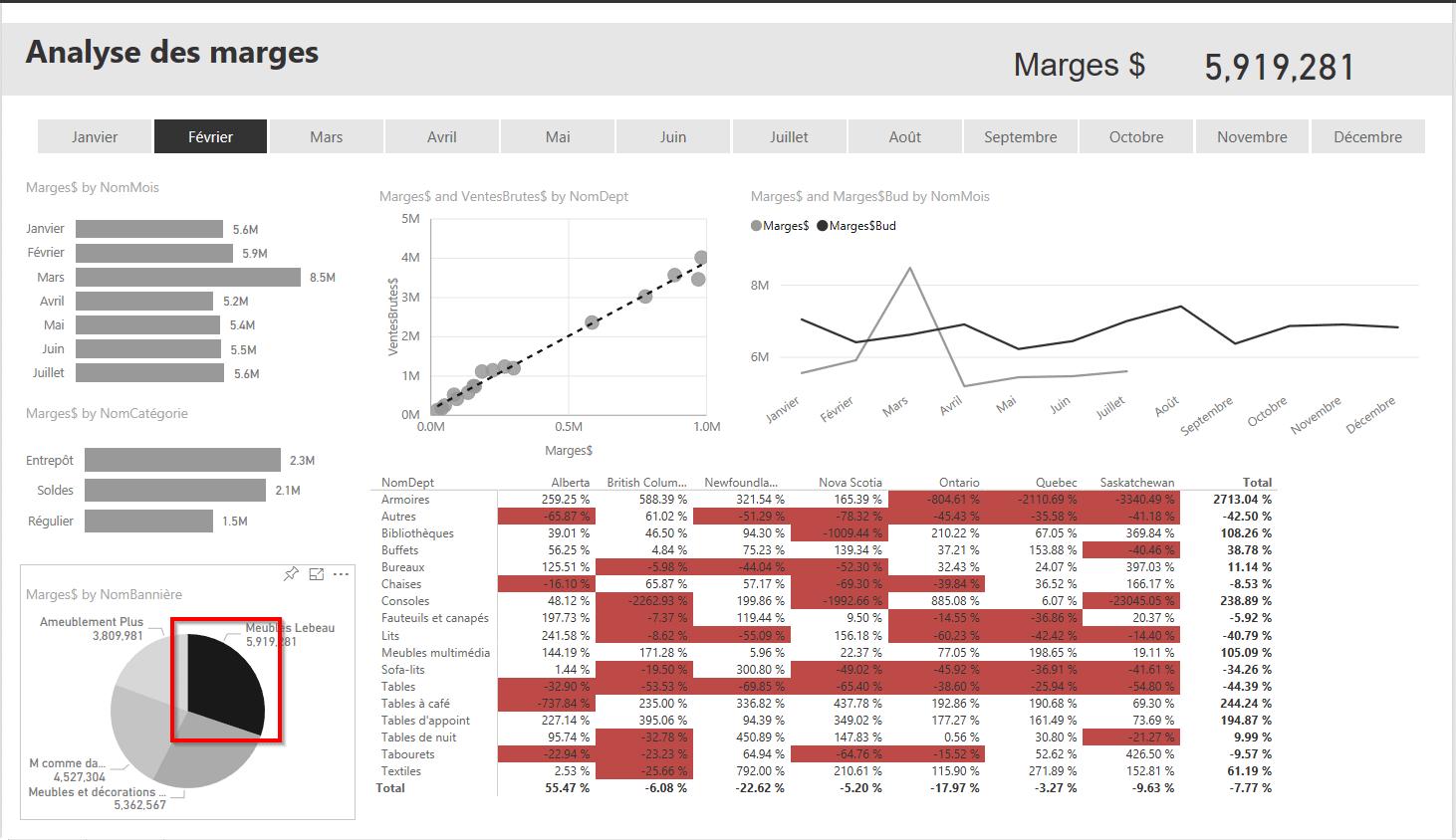 Calendrier Budgetaire.Power Bi Analyse Du Budget Le Cfo Masque